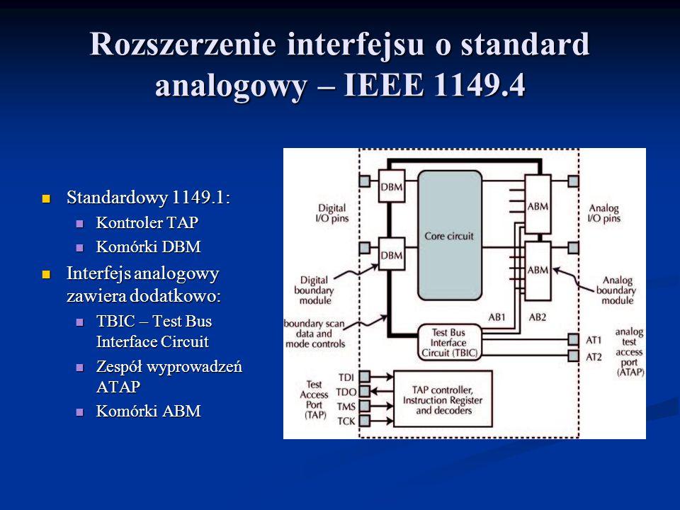 Rozszerzenie interfejsu o standard analogowy – IEEE 1149.4 Standardowy 1149.1: Standardowy 1149.1: Kontroler TAP Kontroler TAP Komórki DBM Komórki DBM Interfejs analogowy zawiera dodatkowo: Interfejs analogowy zawiera dodatkowo: TBIC – Test Bus Interface Circuit TBIC – Test Bus Interface Circuit Zespół wyprowadzeń ATAP Zespół wyprowadzeń ATAP Komórki ABM Komórki ABM