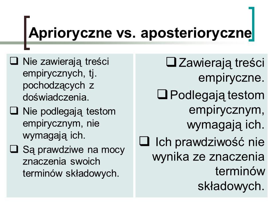 Aprioryczne vs. aposterioryczne  Nie zawierają treści empirycznych, tj. pochodzących z doświadczenia.  Nie podlegają testom empirycznym, nie wymagaj