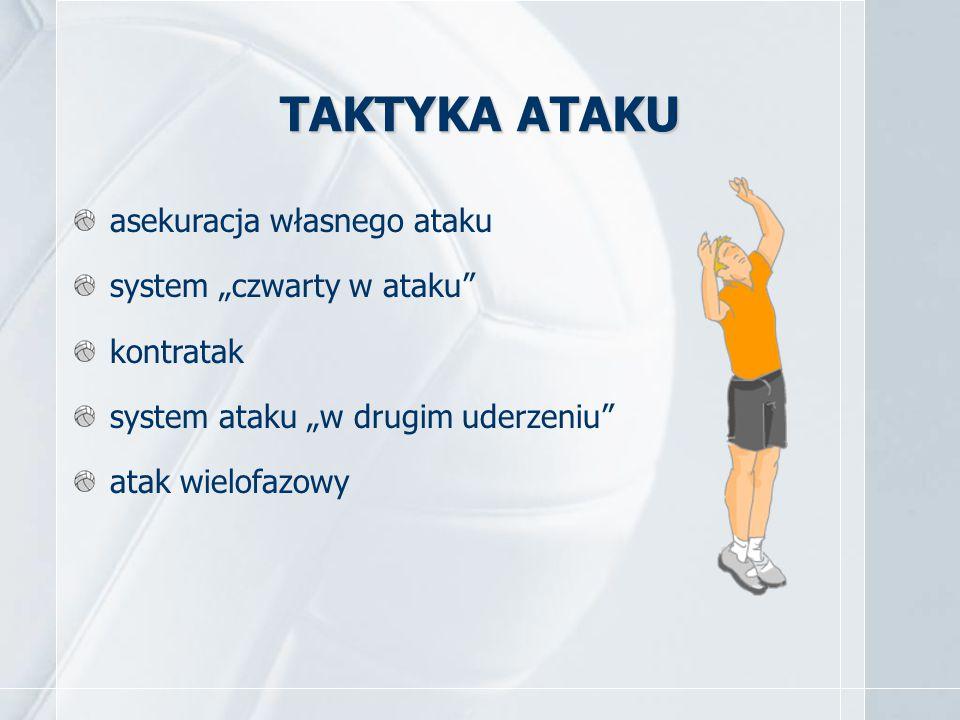 """TAKTYKA ATAKU asekuracja własnego ataku system """"czwarty w ataku kontratak system ataku """"w drugim uderzeniu atak wielofazowy"""