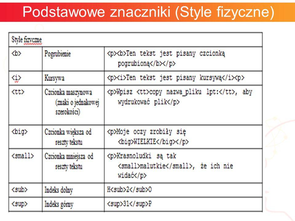 Podstawowe znaczniki (Style fizyczne)