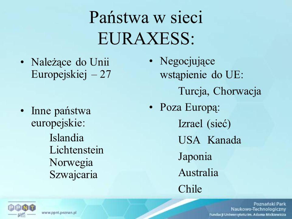 Państwa w sieci EURAXESS: Należące do Unii Europejskiej – 27 Inne państwa europejskie: Islandia Lichtenstein Norwegia Szwajcaria Negocjujące wstąpienie do UE: Turcja, Chorwacja Poza Europą: Izrael (sieć) USAKanada Japonia Australia Chile