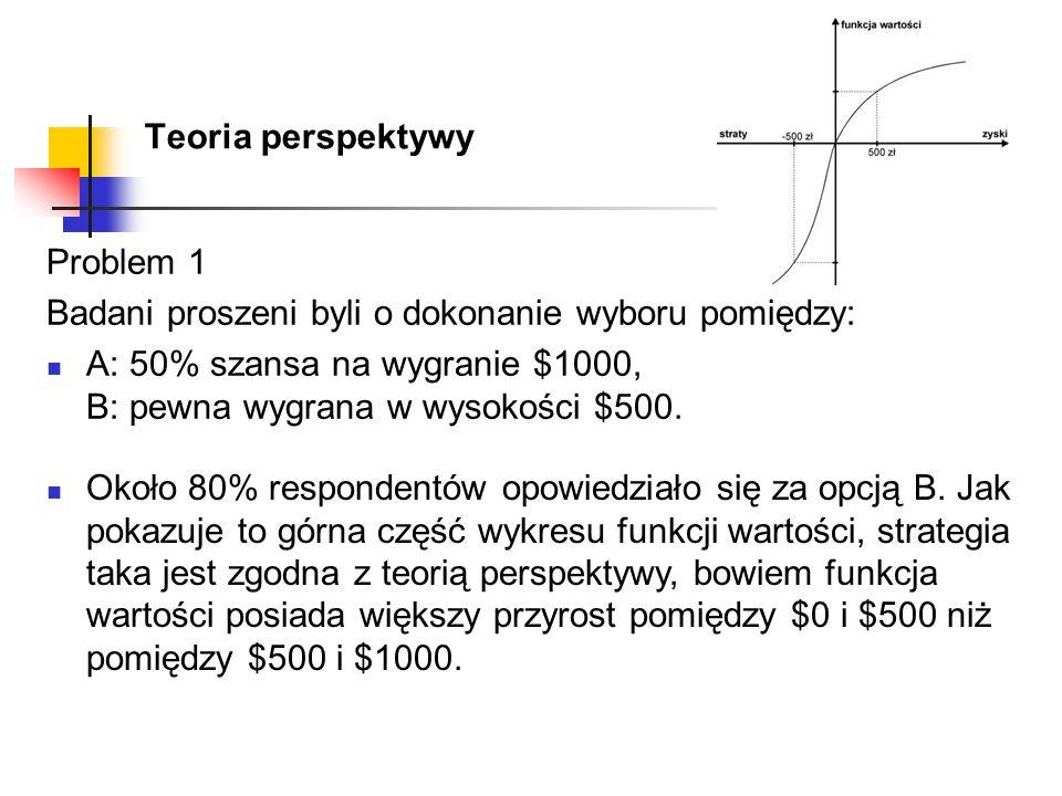 Teoria perspektywy Problem 2 Tym razem mieli wybrać między: A: 50% szansa na stratę $1000, B: pewna strata w wysokości $500.