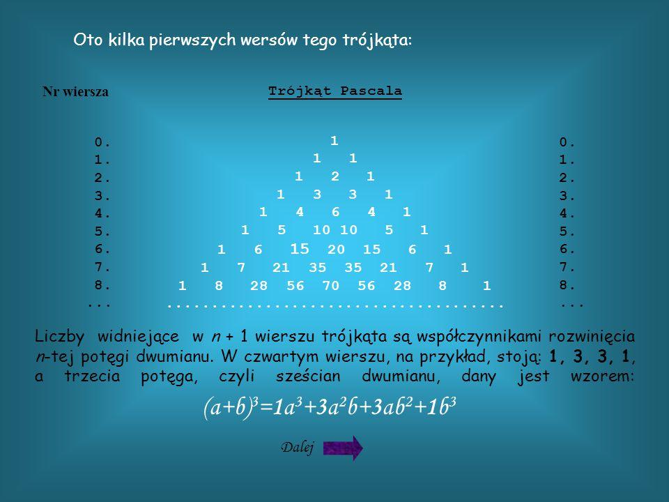 Nr wiersza Trójkąt Pascala 0. 1. 2. 3. 4. 5. 6.