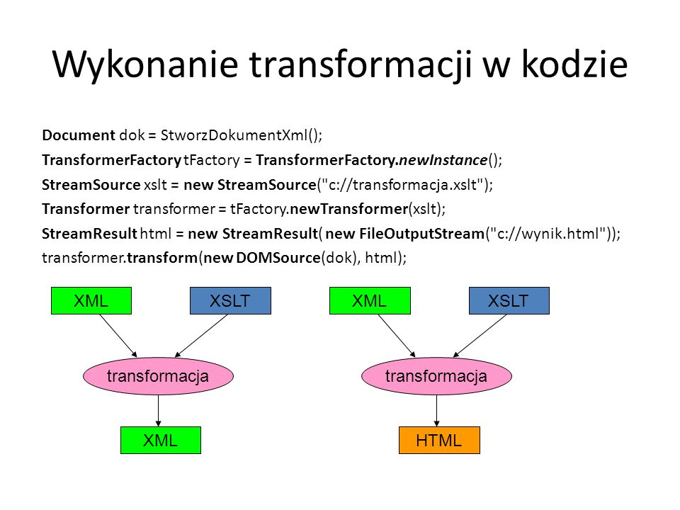 Wykonanie transformacji w kodzie Document dok = StworzDokumentXml(); TransformerFactory tFactory = TransformerFactory.newInstance(); StreamSource xslt = new StreamSource( c://transformacja.xslt ); Transformer transformer = tFactory.newTransformer(xslt); StreamResult html = new StreamResult( new FileOutputStream( c://wynik.html )); transformer.transform(new DOMSource(dok), html); XMLXSLT XML transformacja XMLXSLT HTML transformacja