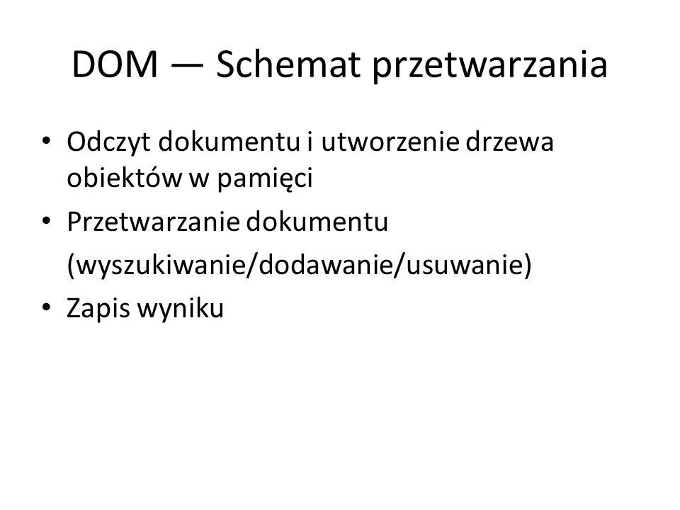 DOM — Schemat przetwarzania Odczyt dokumentu i utworzenie drzewa obiektów w pamięci Przetwarzanie dokumentu (wyszukiwanie/dodawanie/usuwanie) Zapis wyniku