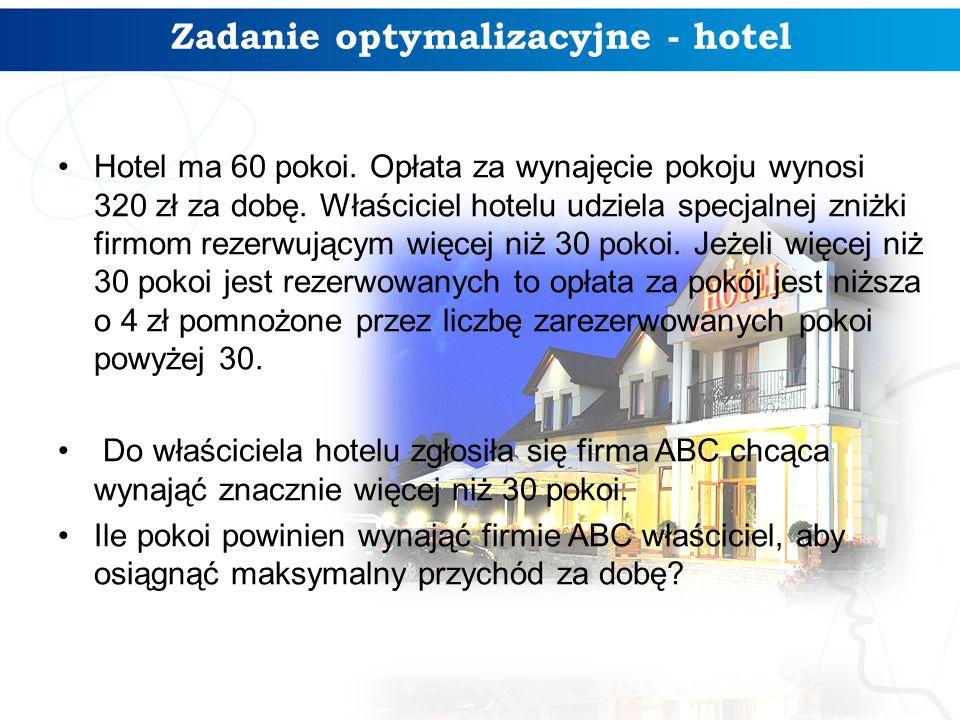 Zadanie optymalizacyjne - hotel Hotel ma 60 pokoi.