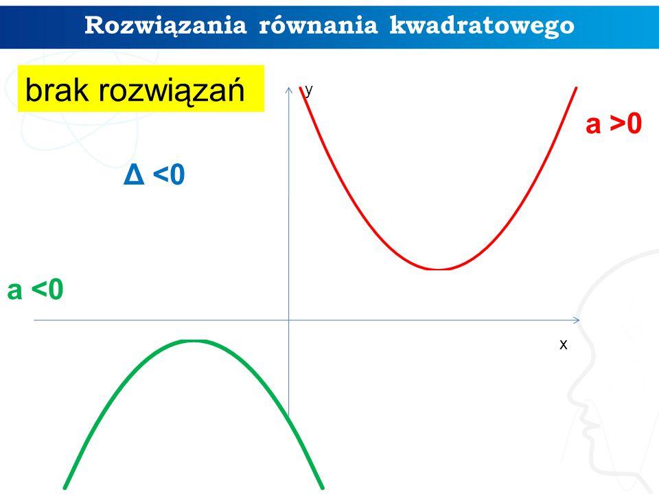 a >0 brak rozwiązań Rozwiązania równania kwadratowego x y Δ <0 a <0