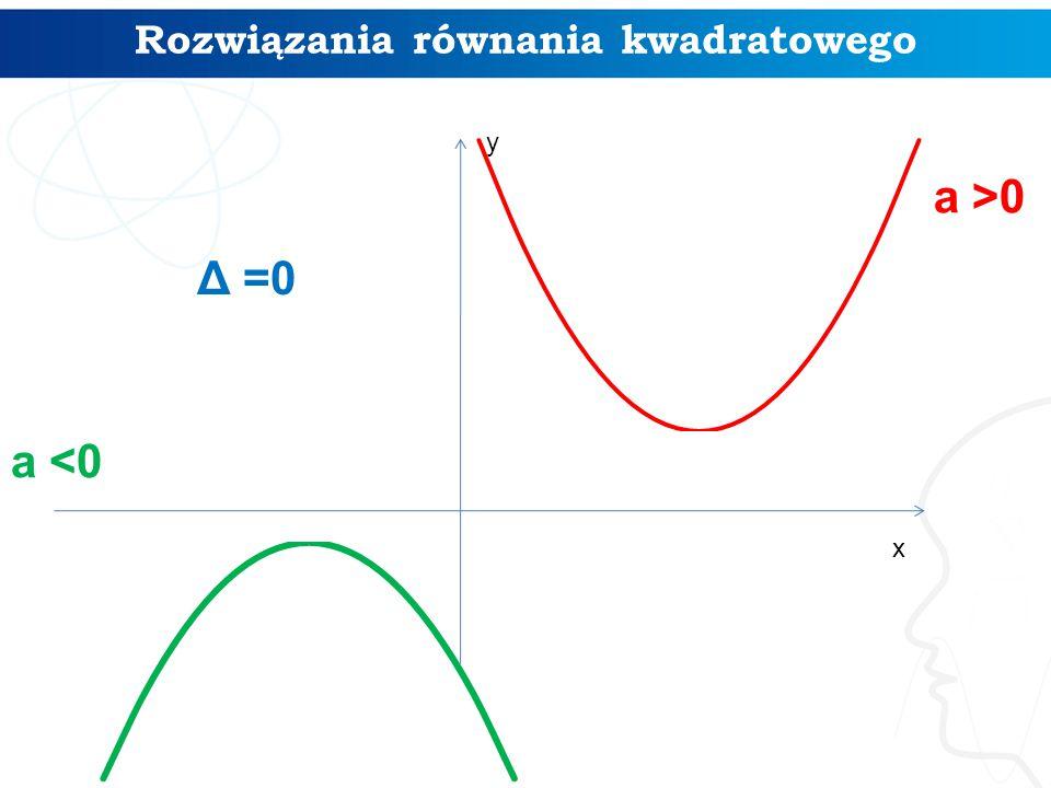 a >0 Rozwiązania równania kwadratowego x y Δ =0 a <0