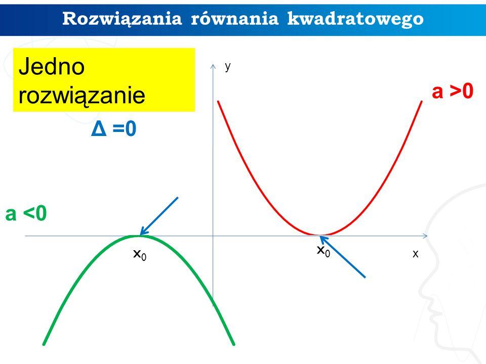 a >0 Jedno rozwiązanie Rozwiązania równania kwadratowego x y Δ =0 a <0 x0x0 x0x0