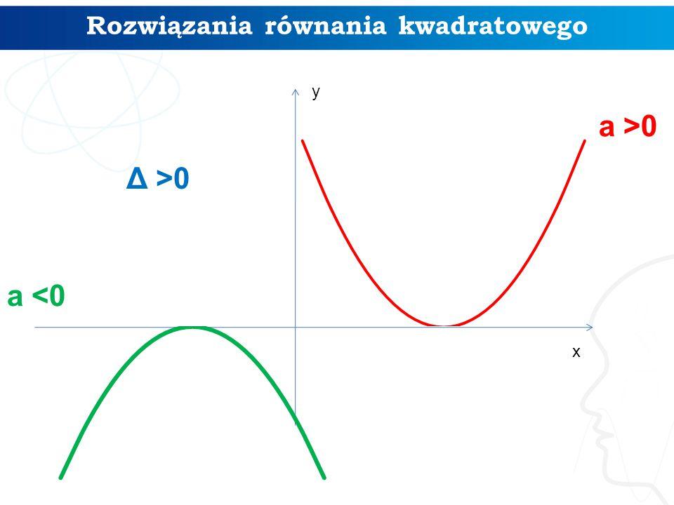 a >0 Rozwiązania równania kwadratowego x y Δ >0 a <0