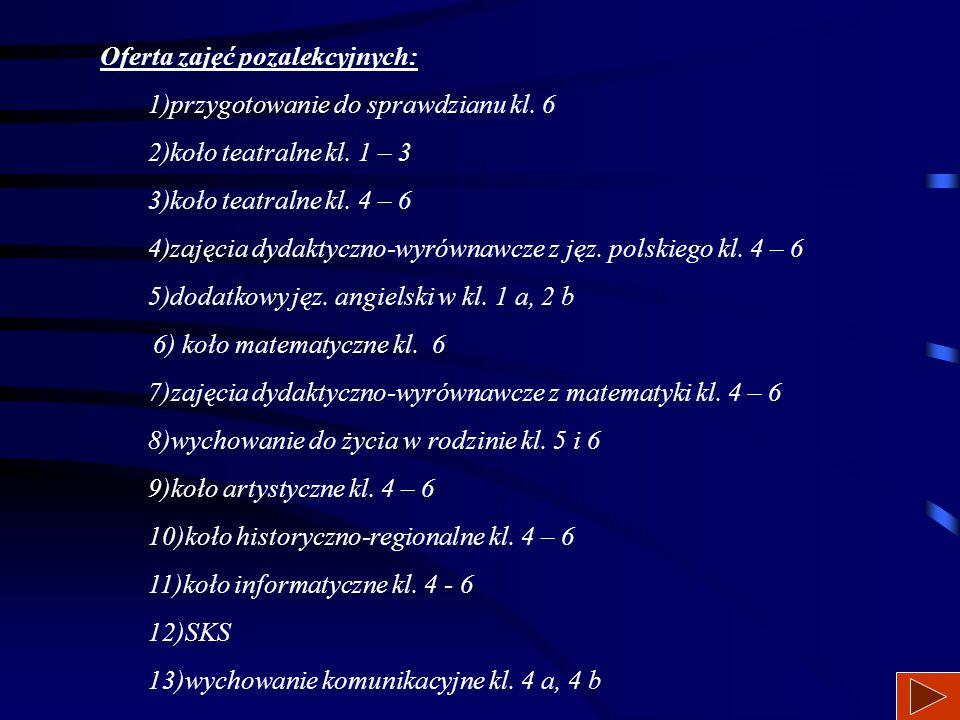 """konkursy plastyczne: """"Wybierz... , """"Kocham teatr, kocham kino , konkursy: """"Mistrz ortografii , """"Mistrz interpunkcji , konkursy czytelnicze: """"Najpiękniejszy dzienniczek lektur , """"Myślę, więc czytam , konkurs recytatorski: """"Poezja dla Jana Pawła II , konkursy literackie: """"Opis krajobrazu , """"Uśmiecham się, gdy wspominam... , konkurs poetycki: """"Wiosna poetom służy , szkolne wystawy: """"Łódź – moja mała Ojczyzna , """"Łódzkie muzea , """"Łódzkie parki , """"Szlakiem pomników ul."""