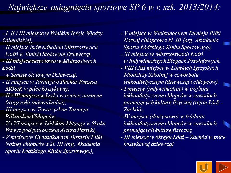 Największe osiągnięcia sportowe SP 6 w r. szk. 2012/2013: II miejsce w Turnieju o Puchar prezesa MOSIR w koszykówce II i III miejsce w Mistrzostwach Ł