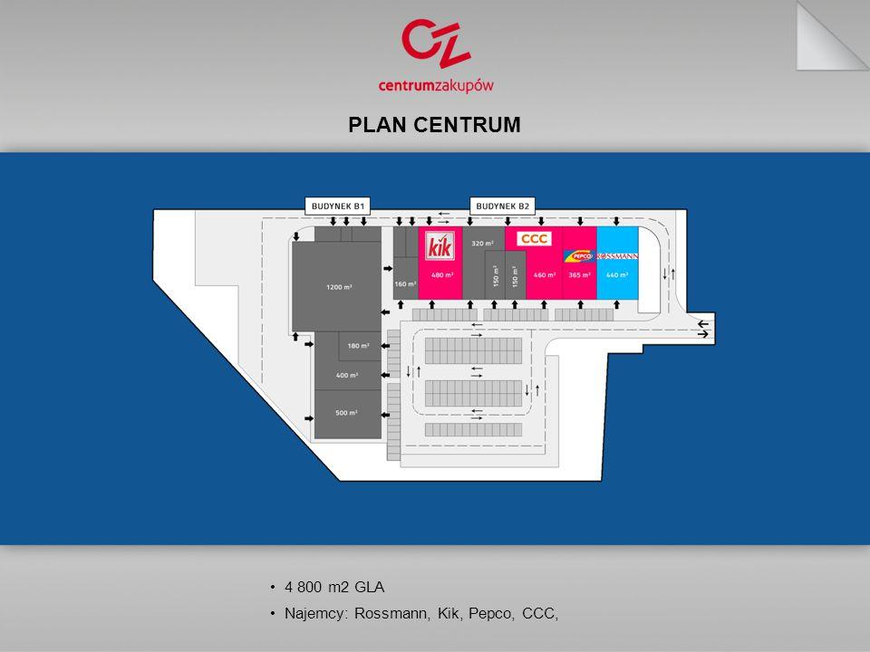 PLAN CENTRUM 4 800 m2 GLA Najemcy: Rossmann, Kik, Pepco, CCC,