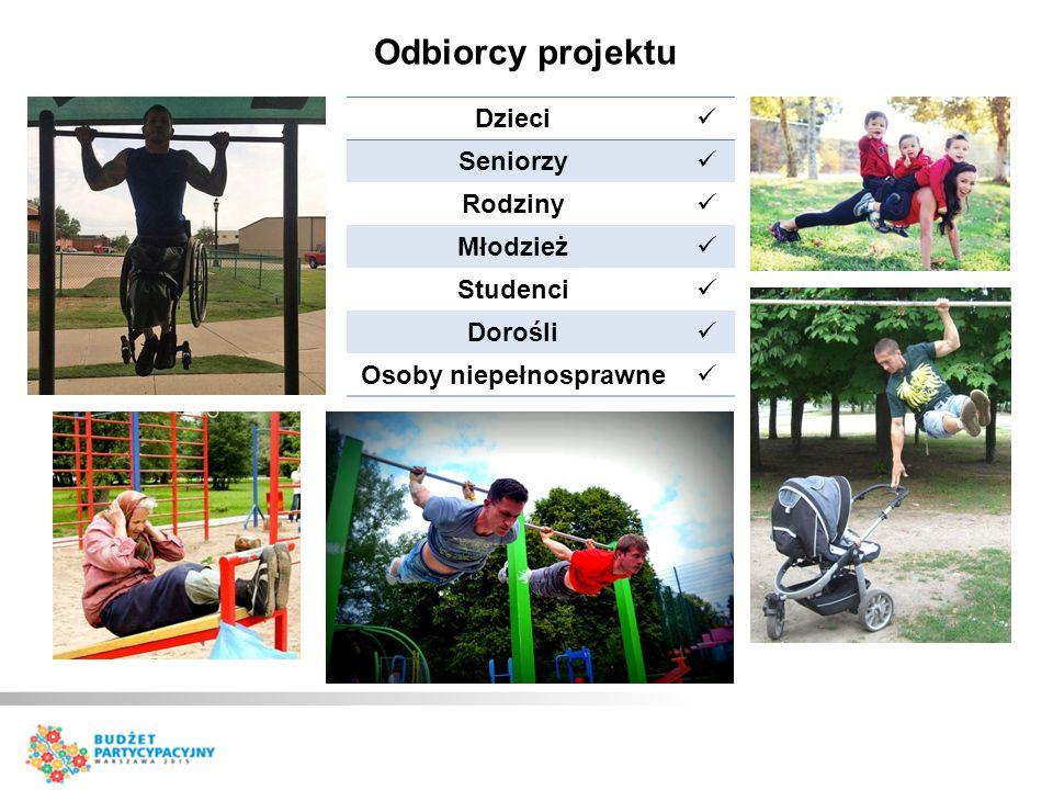 Odbiorcy projektu Dzieci Seniorzy Rodziny Młodzież Studenci Dorośli Osoby niepełnosprawne