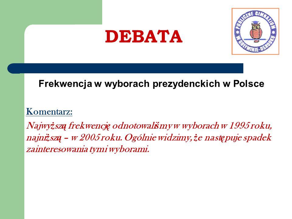 DEBATA Frekwencja w wyborach prezydenckich w Polsce Komentarz: Najwy ż sz ą frekwencj ę odnotowali ś my w wyborach w 1995 roku, najni ż sz ą – w 2005