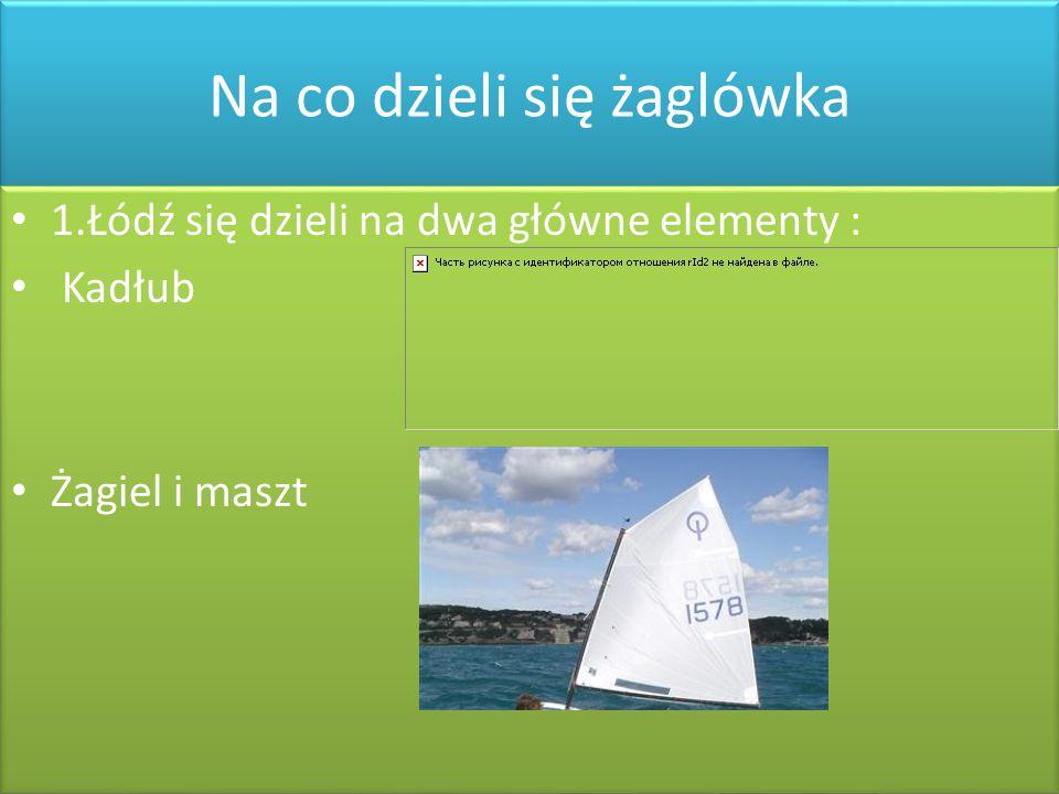 Na co dzieli się żaglówka 1.Łódź się dzieli na dwa główne elementy : Kadłub Żagiel i maszt 1.Łódź się dzieli na dwa główne elementy : Kadłub Żagiel i maszt
