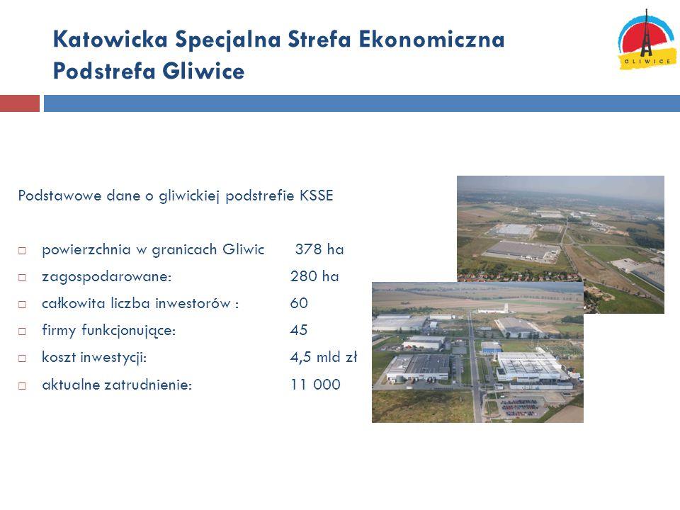 Katowicka Specjalna Strefa Ekonomiczna Podstrefa Gliwice Podstawowe dane o gliwickiej podstrefie KSSE  powierzchnia w granicach Gliwic 378 ha  zagos