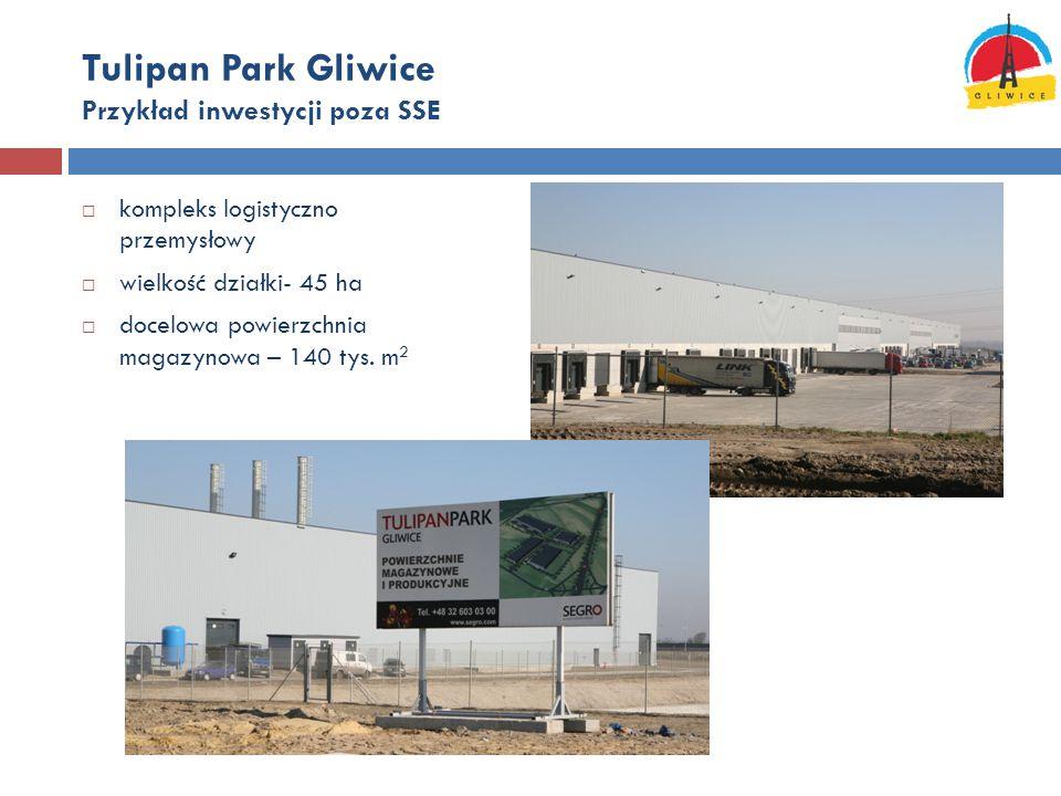 Tulipan Park Gliwice Przykład inwestycji poza SSE  kompleks logistyczno przemysłowy  wielkość działki- 45 ha  docelowa powierzchnia magazynowa – 14