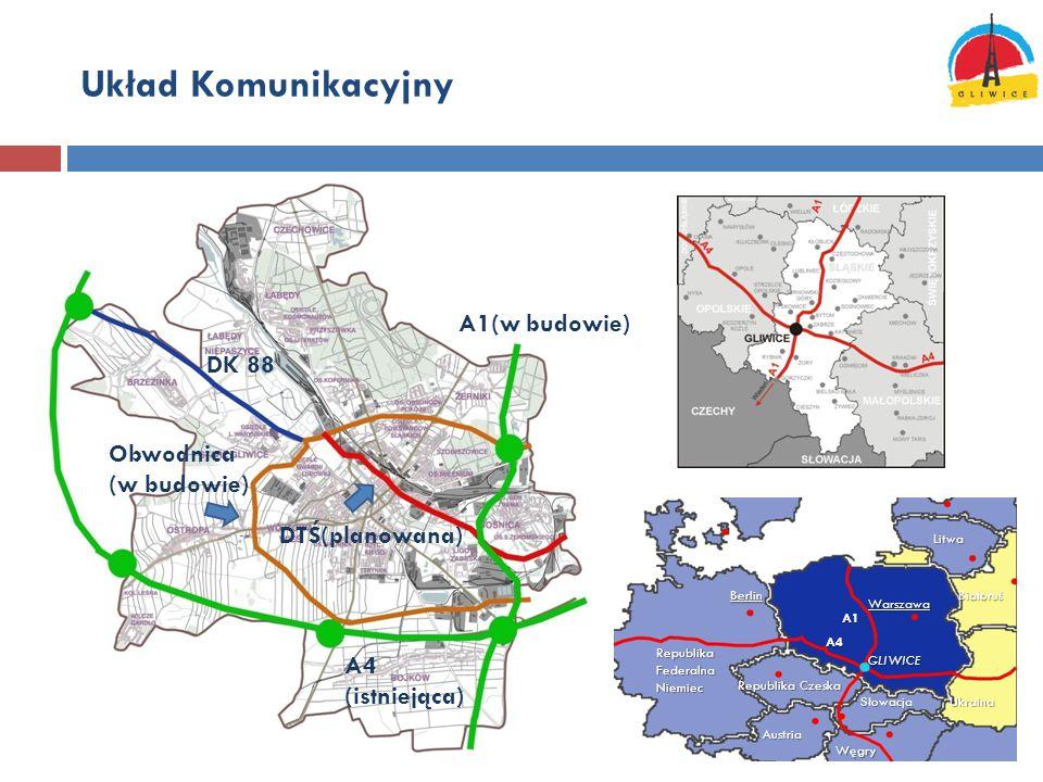 Układ Komunikacyjny Republika Federalna Niemiec Republika Czeska Austria Węgry Litwa Słowacja Ukraina Białoruś GLIWICE Berlin Warszawa A4 A1 A1(w budo
