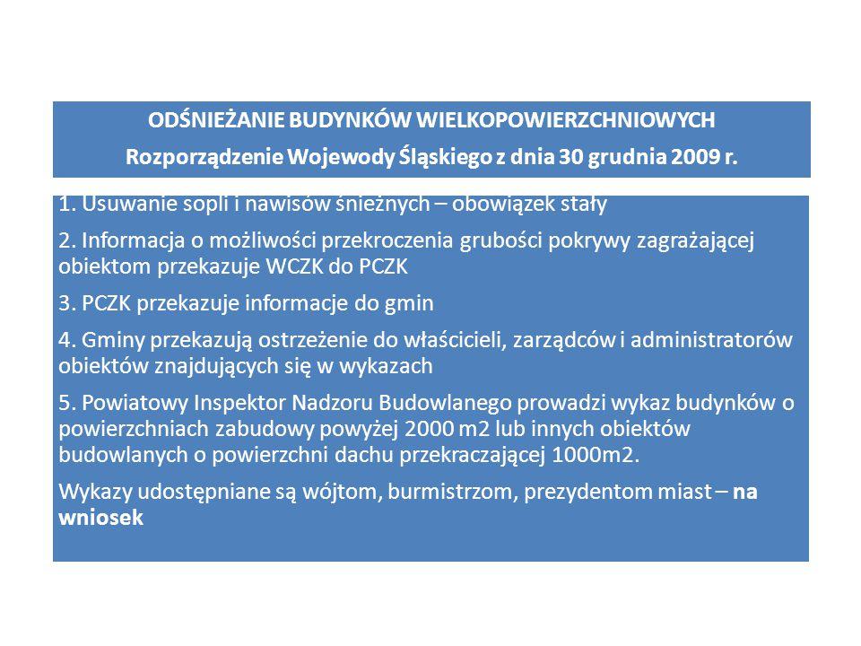 ODŚNIEŻANIE BUDYNKÓW WIELKOPOWIERZCHNIOWYCH Rozporządzenie Wojewody Śląskiego z dnia 30 grudnia 2009 r. 1. Usuwanie sopli i nawisów śnieżnych – obowią