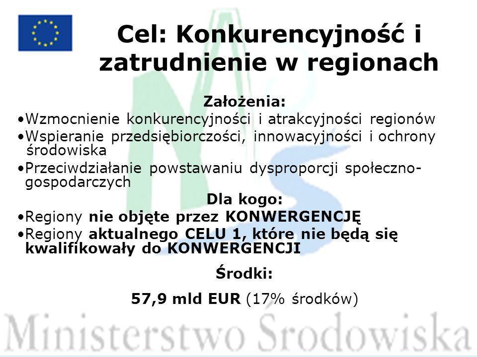 Cel: Konkurencyjność i zatrudnienie w regionach Założenia: Wzmocnienie konkurencyjności i atrakcyjności regionów Wspieranie przedsiębiorczości, innowacyjności i ochrony................................