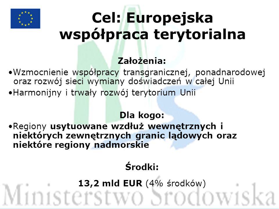 Cel: Europejska współpraca terytorialna Założenia: Wzmocnienie współpracy transgranicznej, ponadnarodowej...............................