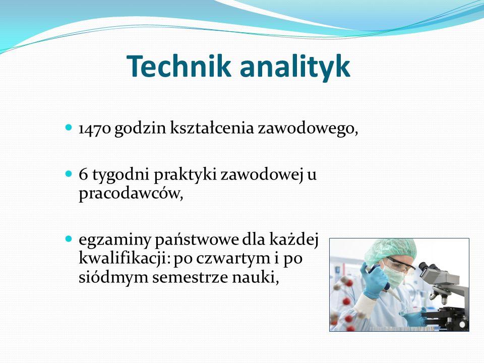 Technik analityk 1470 godzin kształcenia zawodowego, 6 tygodni praktyki zawodowej u pracodawców, egzaminy państwowe dla każdej kwalifikacji: po czwart