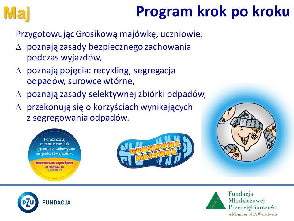 Maj Program krok po kroku Przygotowując Grosikową majówkę, uczniowie:  poznają zasady bezpiecznego zachowania podczas wyjazdów,  poznają pojęcia: re