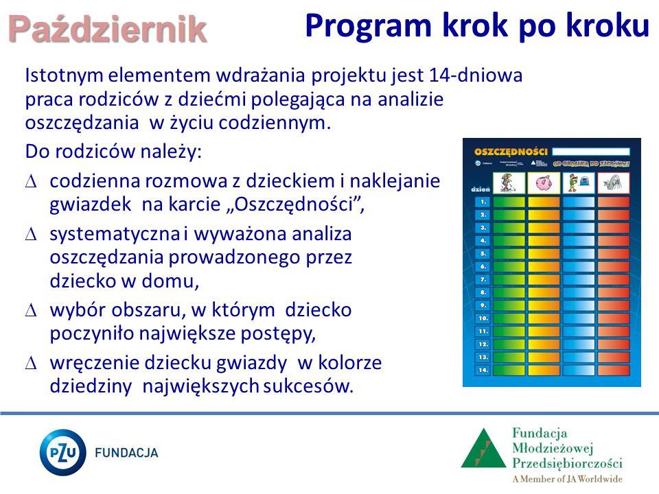 Październik Program krok po kroku Istotnym elementem wdrażania projektu jest 14-dniowa praca rodziców z dziećmi polegająca na analizie oszczędzania w
