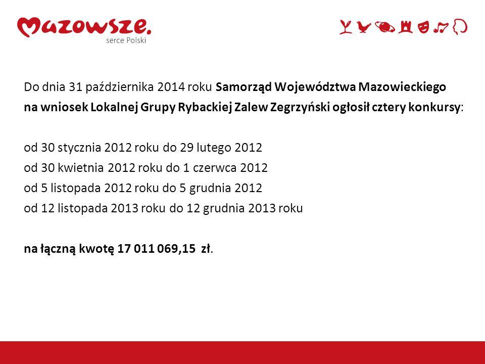 Do dnia 31 października 2014 roku Samorząd Województwa Mazowieckiego na wniosek Lokalnej Grupy Rybackiej Zalew Zegrzyński ogłosił cztery konkursy: od 30 stycznia 2012 roku do 29 lutego 2012 od 30 kwietnia 2012 roku do 1 czerwca 2012 od 5 listopada 2012 roku do 5 grudnia 2012 od 12 listopada 2013 roku do 12 grudnia 2013 roku na łączną kwotę 17 011 069,15 zł.