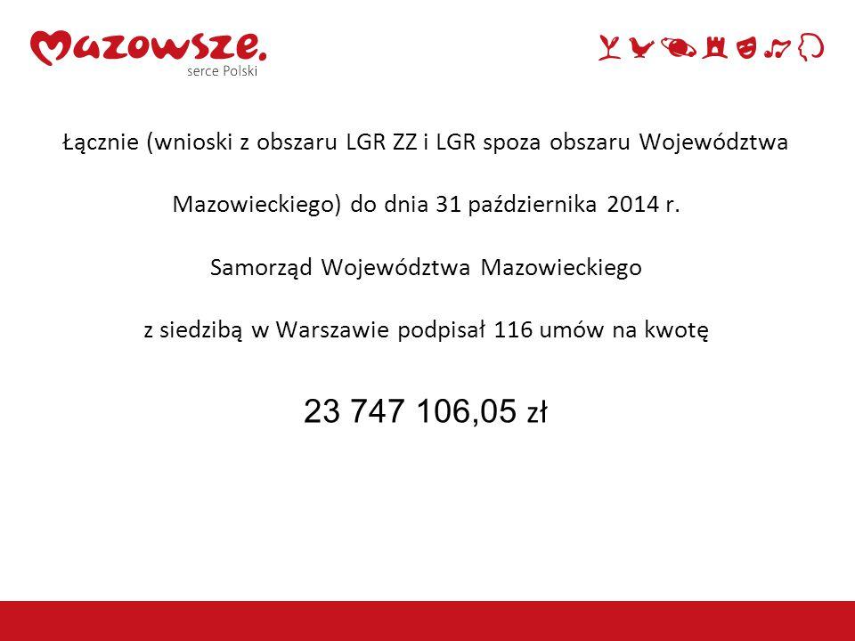 Łącznie (wnioski z obszaru LGR ZZ i LGR spoza obszaru Województwa Mazowieckiego) do dnia 31 października 2014 r.