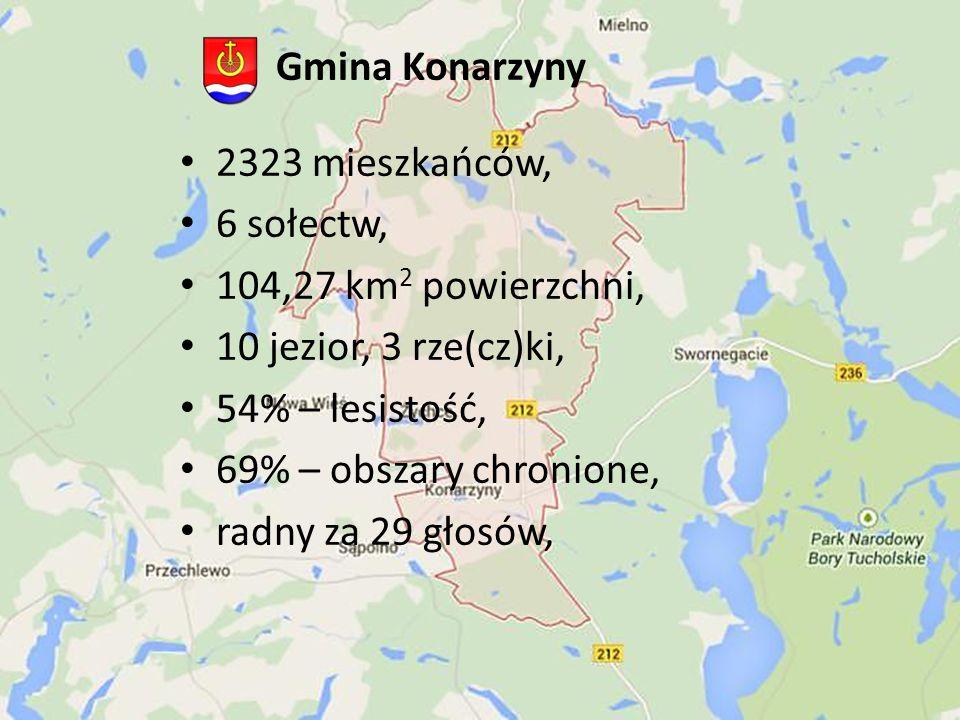 Gmina Konarzyny 2323 mieszkańców, 6 sołectw, 104,27 km 2 powierzchni, 10 jezior, 3 rze(cz)ki, 54% – lesistość, 69% – obszary chronione, radny za 29 gł
