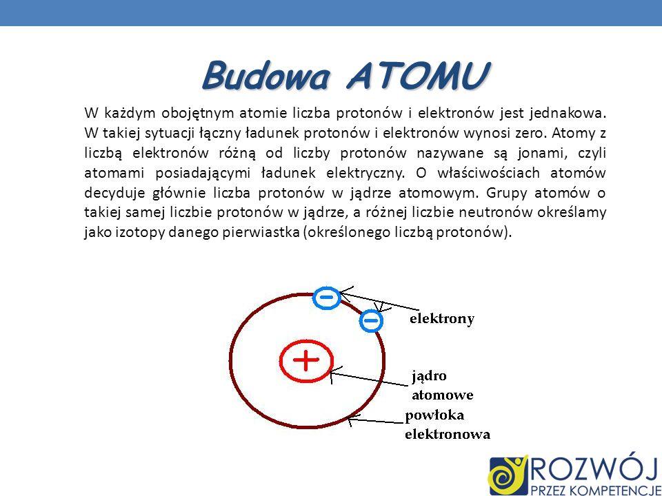 W każdym obojętnym atomie liczba protonów i elektronów jest jednakowa. W takiej sytuacji łączny ładunek protonów i elektronów wynosi zero. Atomy z lic