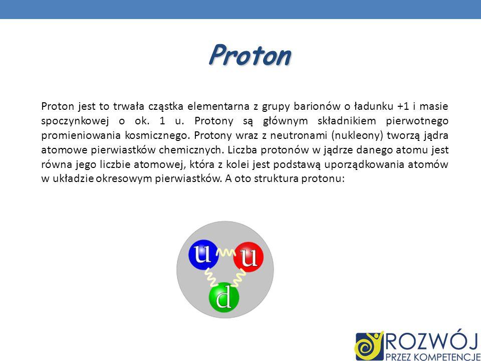 Proton jest to trwała cząstka elementarna z grupy barionów o ładunku +1 i masie spoczynkowej o ok. 1 u. Protony są głównym składnikiem pierwotnego pro