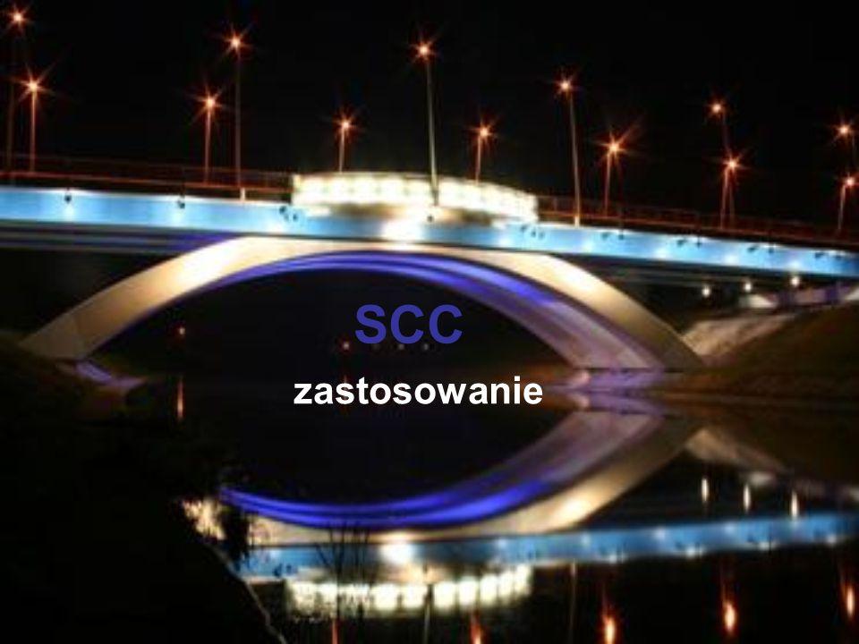 SCC zastosowanie