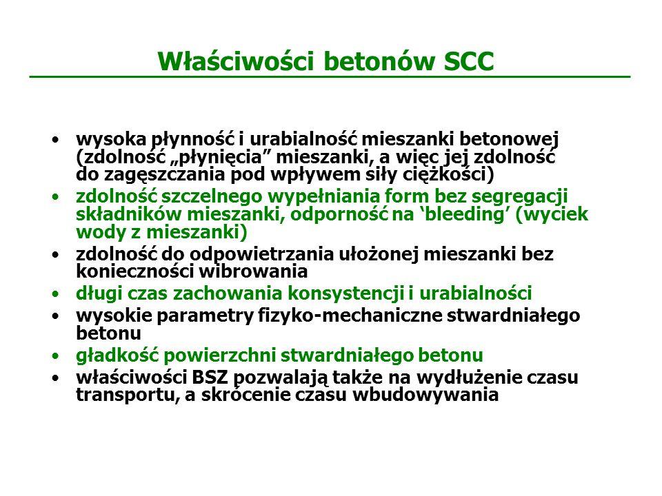 """Właściwości betonów SCC wysoka płynność i urabialność mieszanki betonowej (zdolność """"płynięcia"""" mieszanki, a więc jej zdolność do zagęszczania pod wpł"""