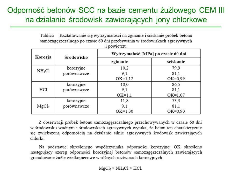 Efekty stosowania betonu SCC brak konieczności zagęszczania mieszanki betonowej zmniejszenie pracochłonności formowania elementów łatwość zabudowy mieszanki w konstrukcjach o skomplikowanym kształcie i dużej ilości zbrojenia bardzo wysoka jakość wykonania (jednorodność ułożonego betonu) uzyskanie bardzo dokładnego odwzorowania powierzchni form bez raków i pęcherzy (beton architektoniczny) zwiększenie szybkości wykonywania konstrukcji eliminacja hałasu związanego z wibrowaniem mieszanki