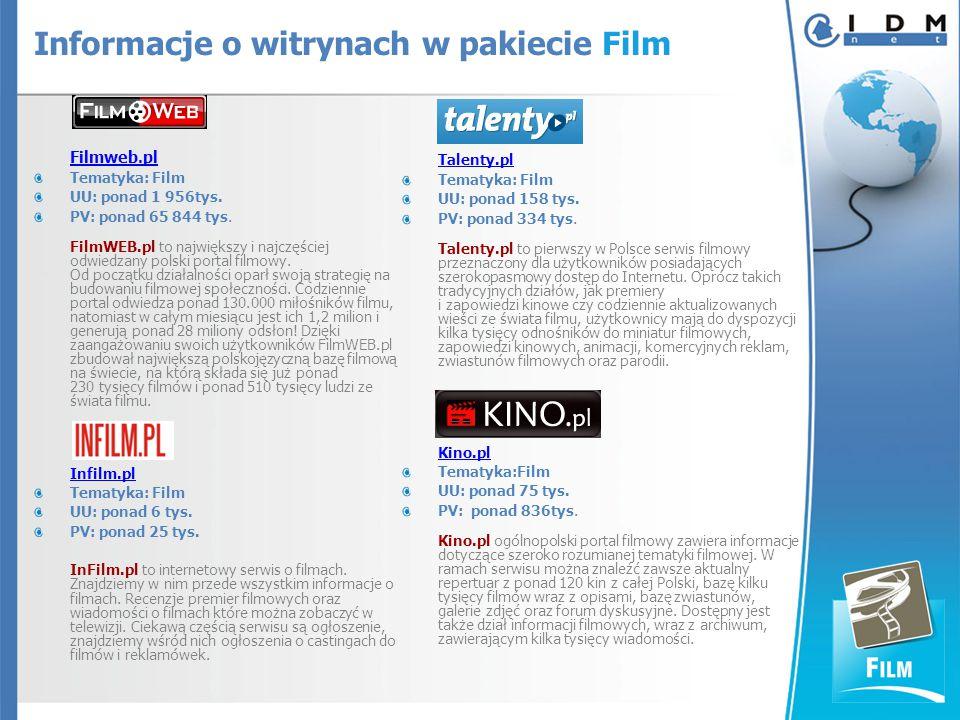 Filmweb.pl Tematyka: Film UU: ponad 1 956tys. PV: ponad 65 844 tys.