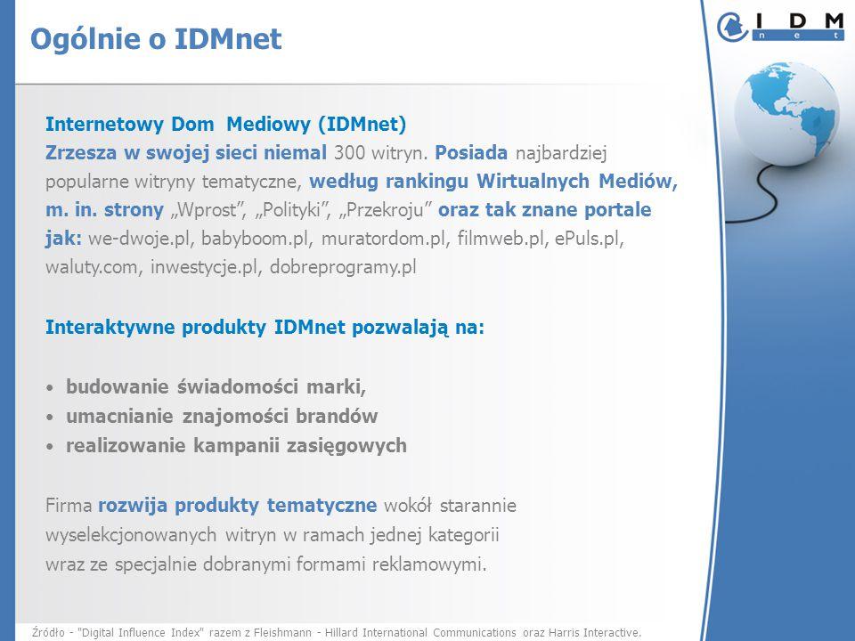IDMnet ul.