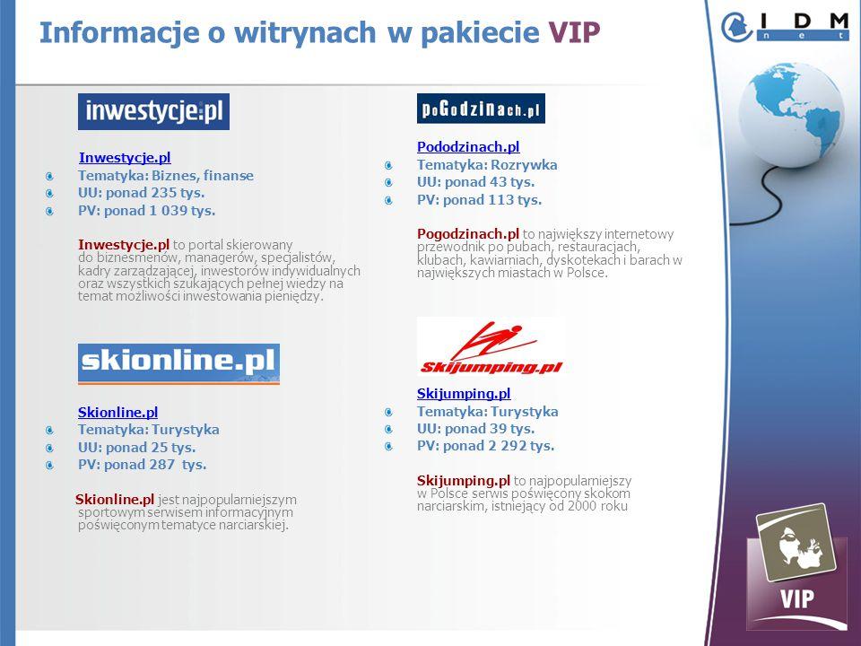 Inwestycje.pl Tematyka: Biznes, finanse UU: ponad 235 tys.