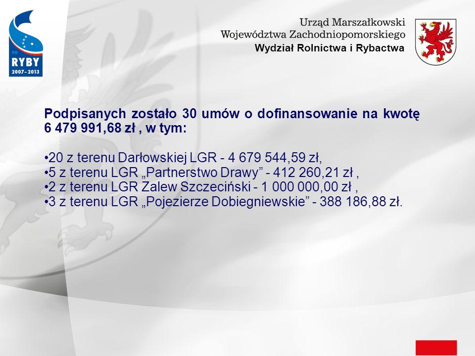 """Podpisanych zostało 30 umów o dofinansowanie na kwotę 6 479 991,68 zł, w tym: 20 z terenu Darłowskiej LGR - 4 679 544,59 zł, 5 z terenu LGR """"Partnerstwo Drawy - 412 260,21 zł, 2 z terenu LGR Zalew Szczeciński - 1 000 000,00 zł, 3 z terenu LGR """"Pojezierze Dobiegniewskie - 388 186,88 zł."""