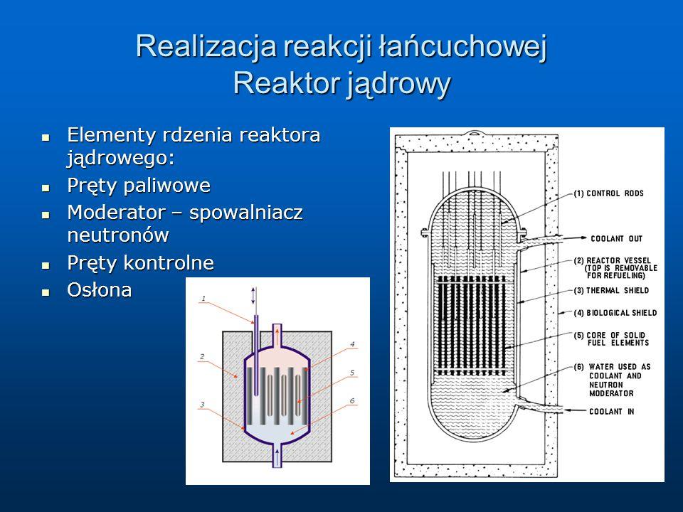 Realizacja reakcji łańcuchowej Reaktor jądrowy Elementy rdzenia reaktora jądrowego: Elementy rdzenia reaktora jądrowego: Pręty paliwowe Pręty paliwowe