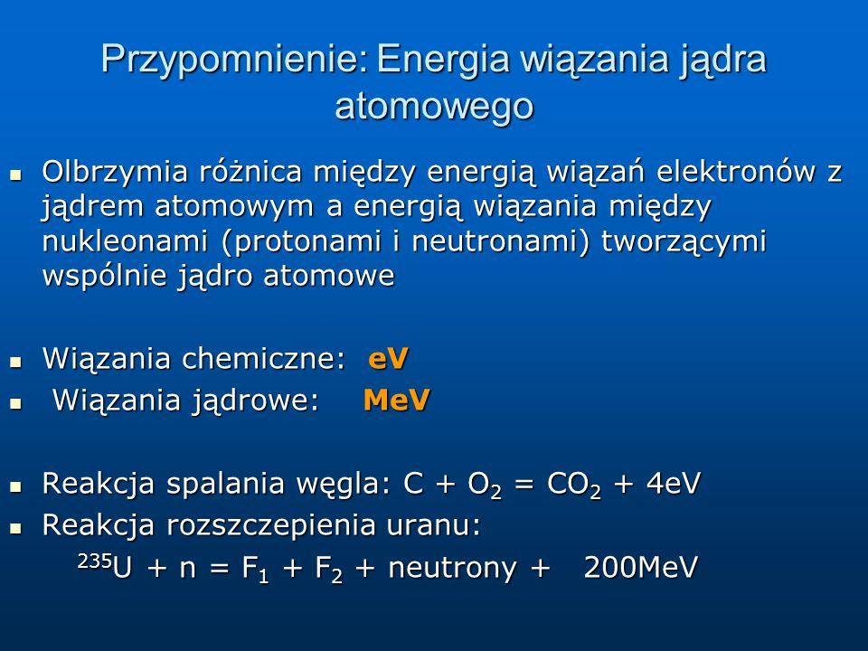 Energia wiązania jądra atomowego Energia towarzysząca przemianie jednego jądra atomowego w inne jądro lub inne jądra jest ponad milion razy większa od energii towarzyszącej przemianom chemicznym Energia towarzysząca przemianie jednego jądra atomowego w inne jądro lub inne jądra jest ponad milion razy większa od energii towarzyszącej przemianom chemicznym Jak wykorzystać tą olbrzymią energię: Jak wykorzystać tą olbrzymią energię: E = mc 2 E = mc 2 Można zastosować reakcje jądrowe, w których z jąder o większej łącznej masie powstaną jądra o mniejszej masie.