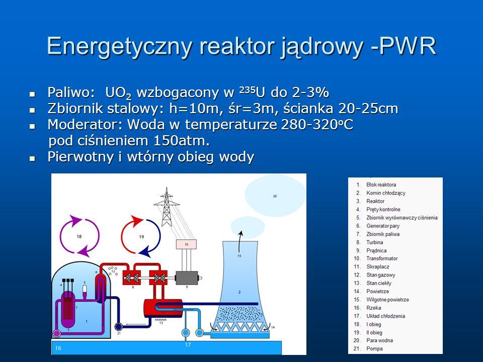 Energetyczny reaktor jądrowy -PWR Paliwo: UO 2 wzbogacony w 235 U do 2-3% Paliwo: UO 2 wzbogacony w 235 U do 2-3% Zbiornik stalowy: h=10m, śr=3m, ścia