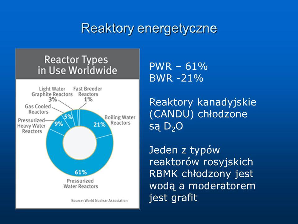 Reaktory energetyczne PWR – 61% BWR -21% Reaktory kanadyjskie (CANDU) chłodzone są D 2 O Jeden z typów reaktorów rosyjskich RBMK chłodzony jest wodą a