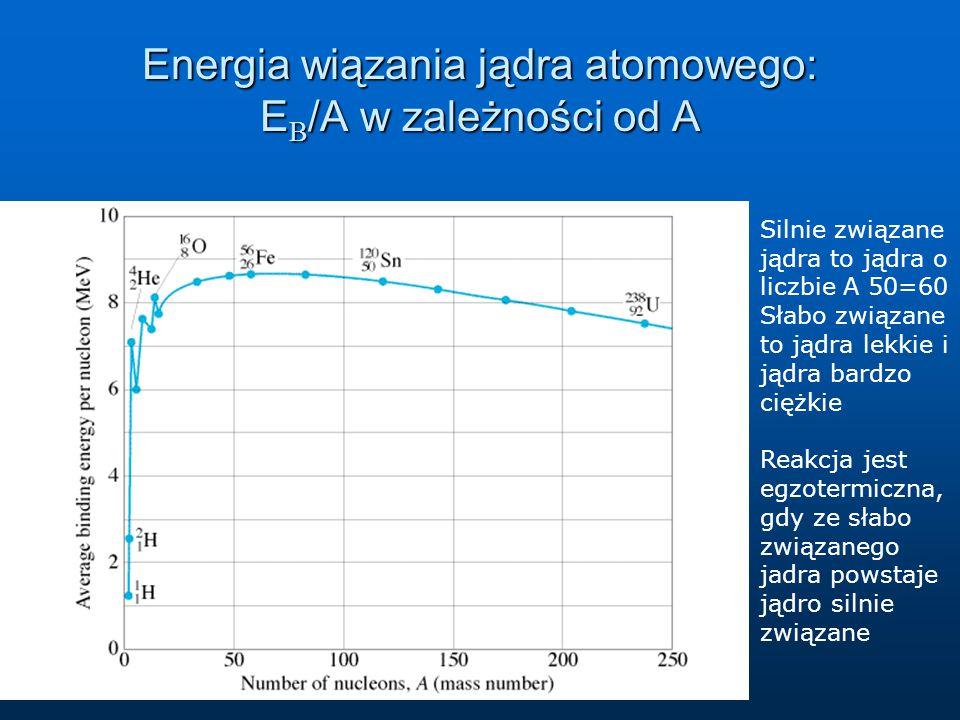 Energia wiązania jądra atomowego: E  /A w zależności od A Silnie związane jądra to jądra o liczbie A 50=60 Słabo związane to jądra lekkie i jądra bar