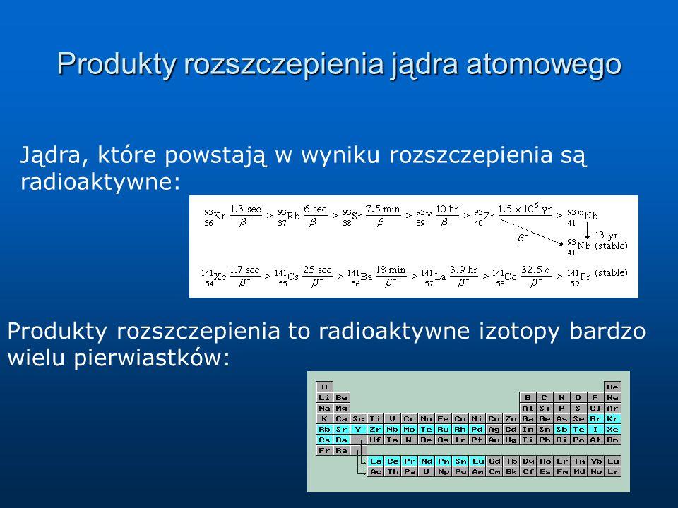 Produkty rozszczepienia jądra atomowego Jądra, które powstają w wyniku rozszczepienia są radioaktywne: Produkty rozszczepienia to radioaktywne izotopy