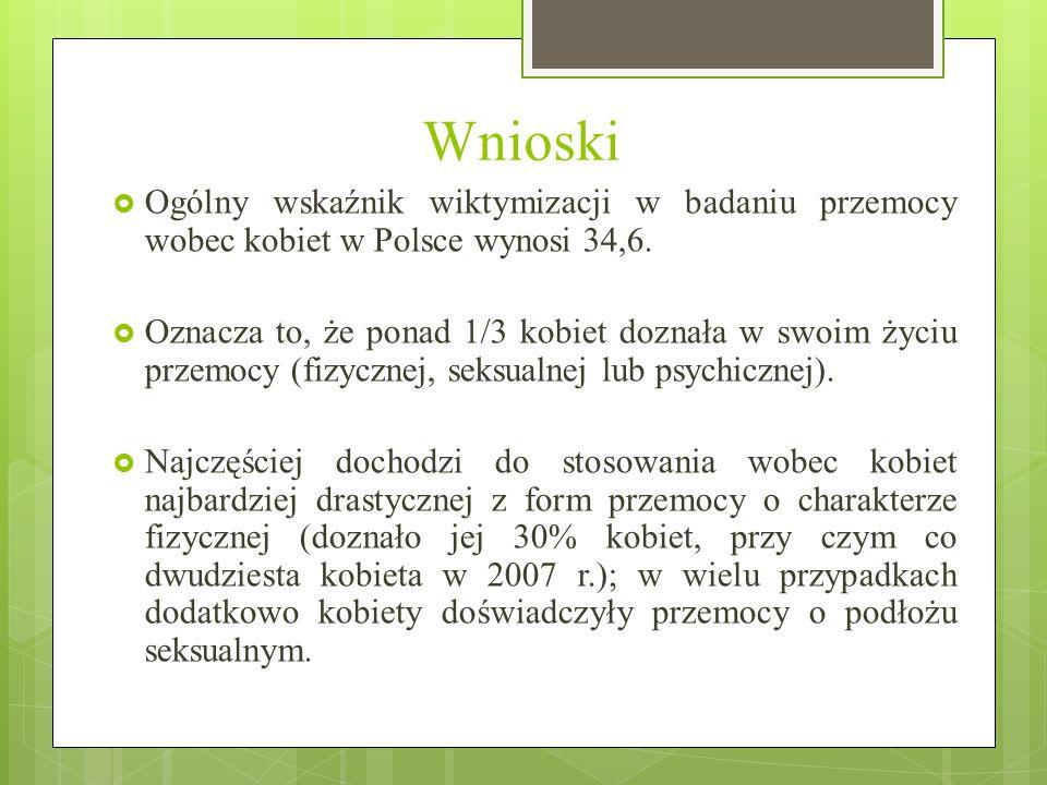 Wnioski  Ogólny wskaźnik wiktymizacji w badaniu przemocy wobec kobiet w Polsce wynosi 34,6.  Oznacza to, że ponad 1/3 kobiet doznała w swoim życiu p