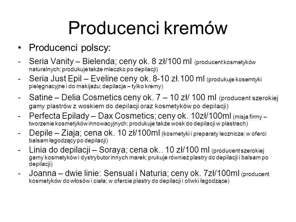 Producenci kremów Producenci polscy: -Seria Vanity – Bielenda; ceny ok. 8 zł/100 ml (producent kosmetyków naturalnych; produkuje także mleczko po depi