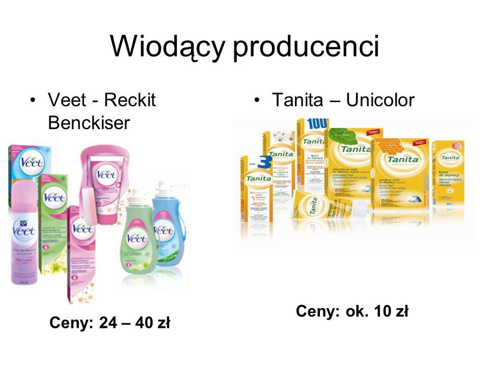 Wiodący producenci Veet - Reckit Benckiser Tanita – Unicolor (Polska) Ceny: 24 – 40 zł Ceny: ok. 10 zł